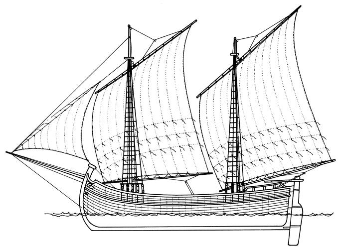 Trabakul XIX–XX.st.