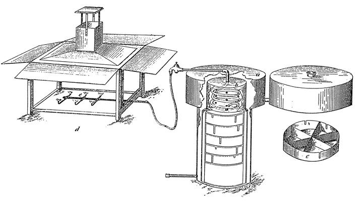 Sustav svjetiljke s acetilenskim plinom, objavljeno u knjizi <em>Ribanje i ribarske sprave pri istočnim obalama Jadranskog mora</em> autora Petra Lorinija, 1903., Beč